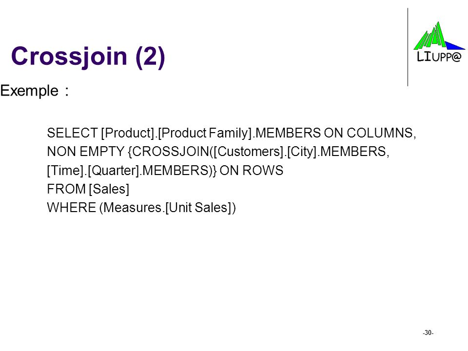 Crossjoin (2) Exemple : SELECT [Product].[Product Family].MEMBERS ON COLUMNS, NON EMPTY {CROSSJOIN([Customers].[City].MEMBERS,